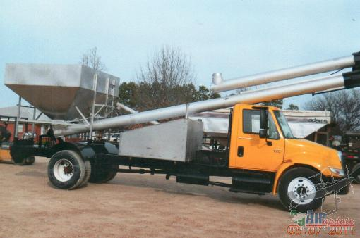 Loader Trucks Build To Your Specifications